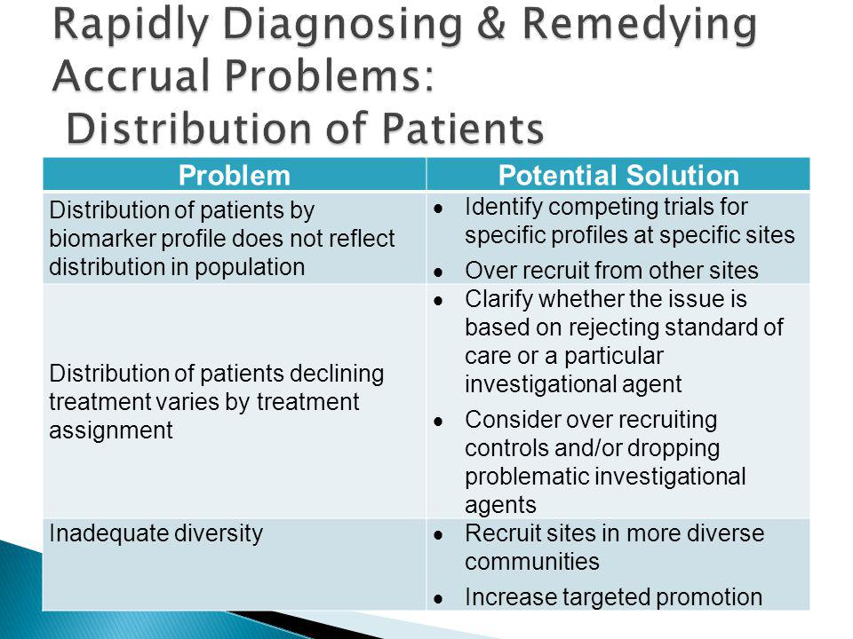 ProblemPotential Solution Distribution of patients by biomarker profile does not reflect distribution in population Identify competing trials for specific profiles at specific sites Over recruit from other sites Distribution of patients declining treatment varies by treatment assignment Clarify whether the issue is based on rejecting standard of care or a particular investigational agent Consider over recruiting controls and/or dropping problematic investigational agents Inadequate diversity Recruit sites in more diverse communities Increase targeted promotion