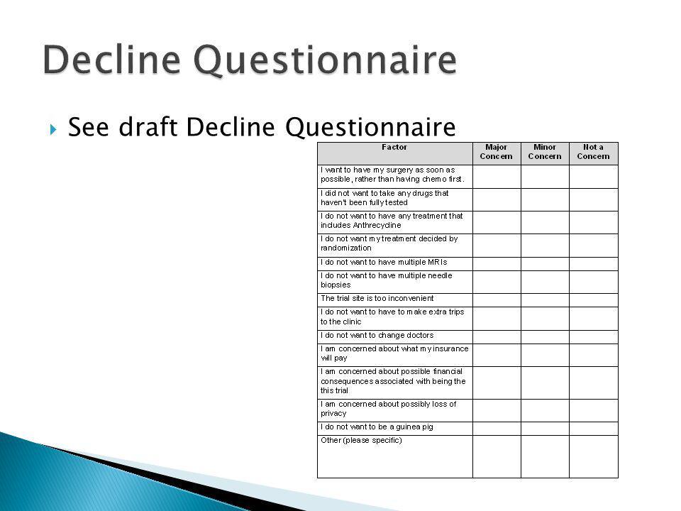 See draft Decline Questionnaire