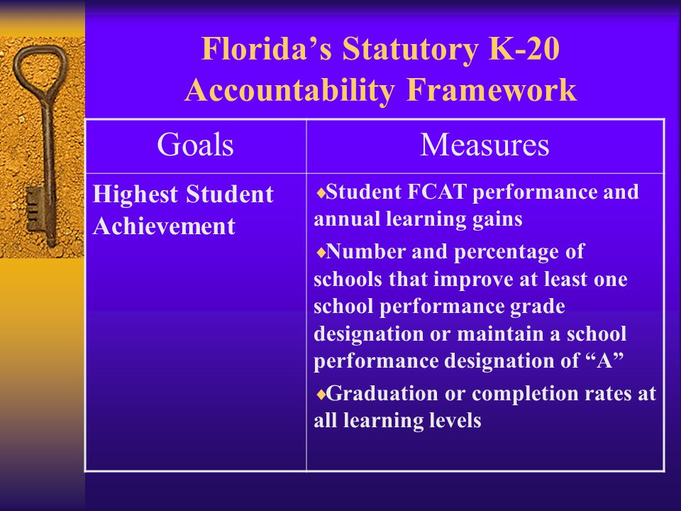 Floridas Statutory K-20 Accountability Framework GoalsMeasures Highest Student Achievement Student FCAT performance and annual learning gains Number and percentage of schools that improve at least one school performance grade designation or maintain a school performance designation of A Graduation or completion rates at all learning levels