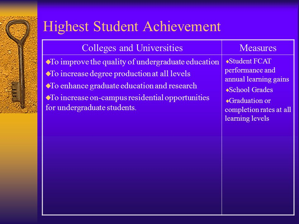 Highest Student Achievement Colleges and UniversitiesMeasures To improve the quality of undergraduate education To increase degree production at all levels To enhance graduate education and research To increase on-campus residential opportunities for undergraduate students.