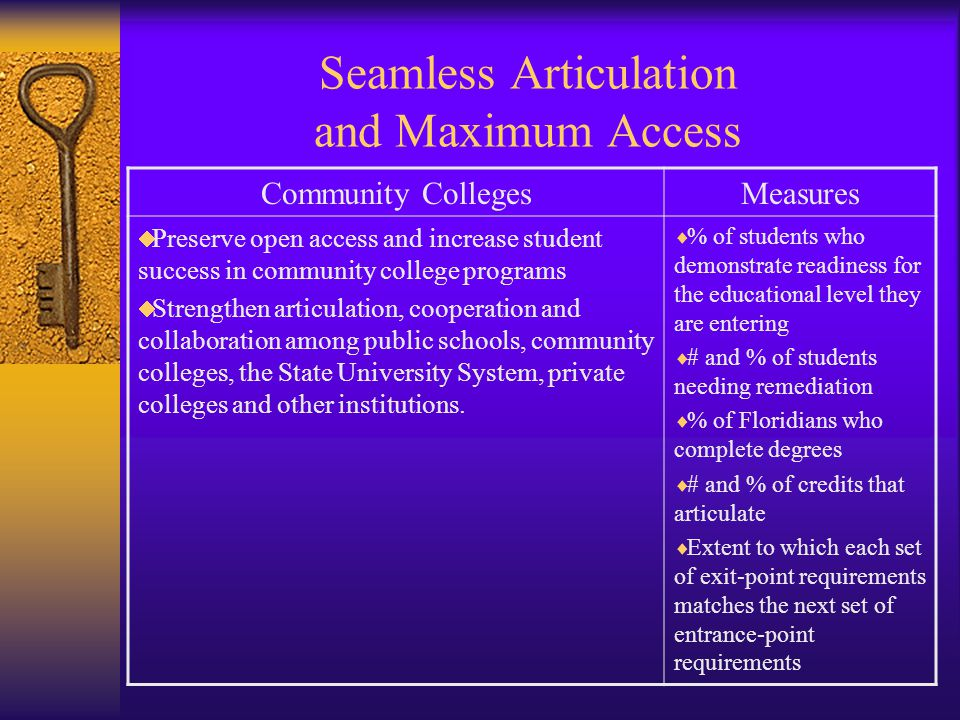 Seamless Articulation and Maximum Access Community CollegesMeasures Preserve open access and increase student success in community college programs Strengthen articulation, cooperation and collaboration among public schools, community colleges, the State University System, private colleges and other institutions.