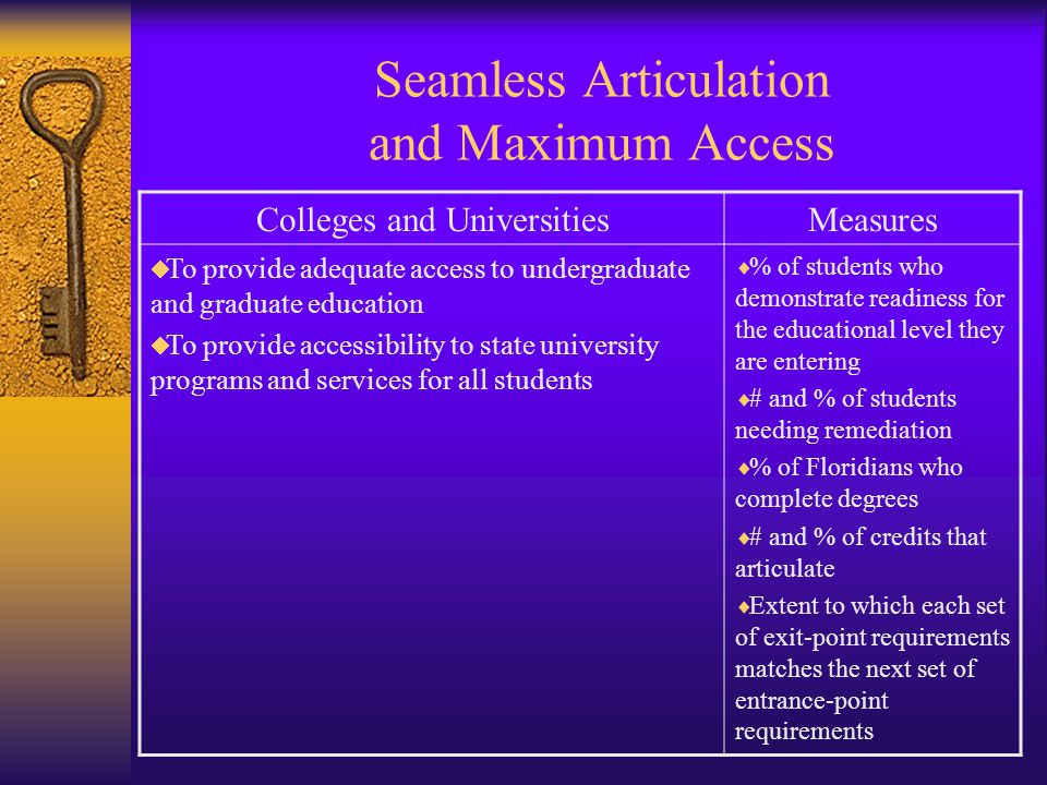 Seamless Articulation and Maximum Access Colleges and UniversitiesMeasures To provide adequate access to undergraduate and graduate education To provide accessibility to state university programs and services for all students % of students who demonstrate readiness for the educational level they are entering # and % of students needing remediation % of Floridians who complete degrees # and % of credits that articulate Extent to which each set of exit-point requirements matches the next set of entrance-point requirements