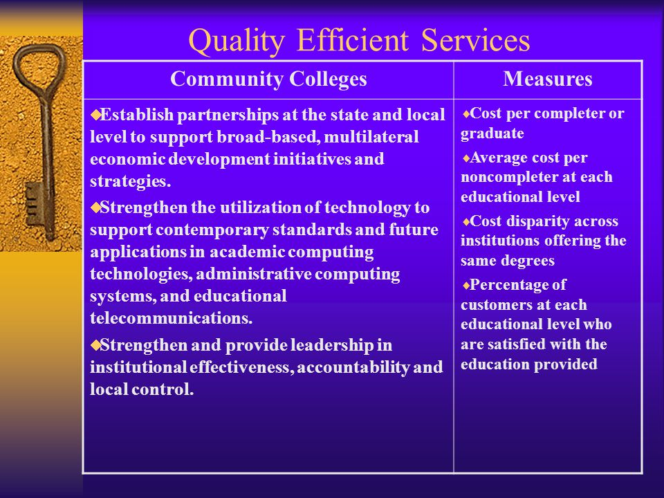 Quality Efficient Services Community CollegesMeasures Establish partnerships at the state and local level to support broad-based, multilateral economic development initiatives and strategies.