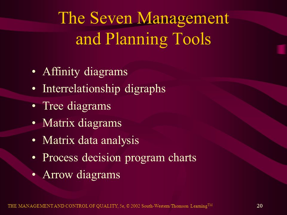 THE MANAGEMENT AND CONTROL OF QUALITY, 5e, © 2002 South-Western/Thomson Learning TM 20 The Seven Management and Planning Tools Affinity diagrams Inter