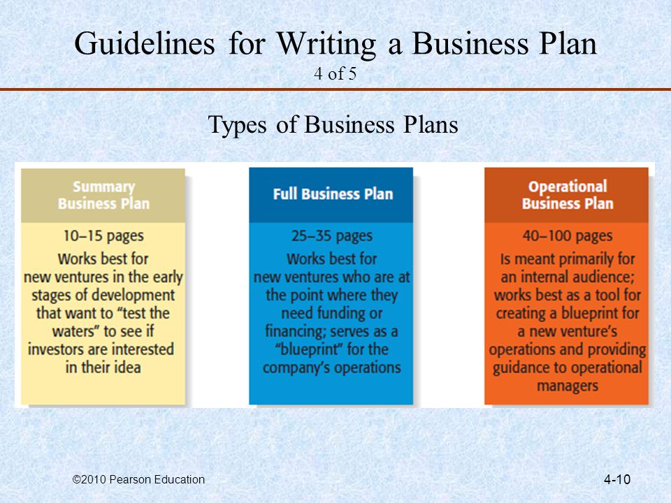 ©2010 Pearson Education 4-10 Guidelines for Writing a Business Plan 4 of 5 Types of Business Plans