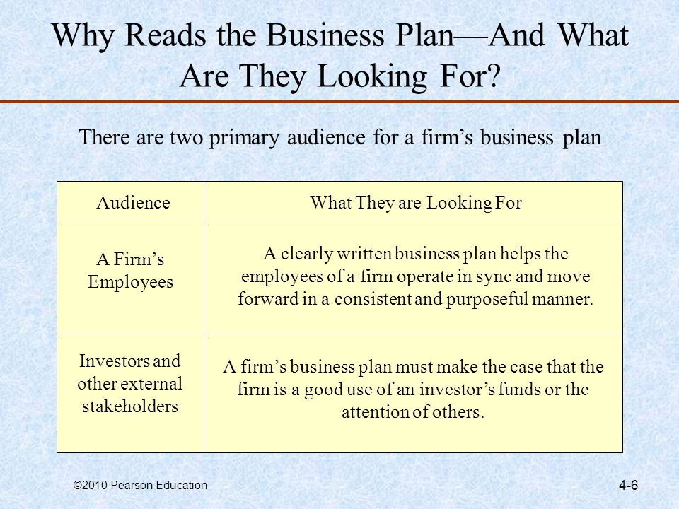 ©2010 Pearson Education 4-6 Why Reads the Business PlanAnd What Are They Looking For? There are two primary audience for a firms business plan Audienc