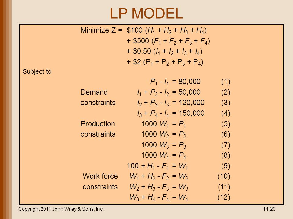 LP MODEL Copyright 2011 John Wiley & Sons, Inc.14-20 Minimize Z =$100 (H 1 + H 2 + H 3 + H 4 ) + $500 (F 1 + F 2 + F 3 + F 4 ) + $0.50 (I 1 + I 2 + I 3 + I 4 ) + $2 (P 1 + P 2 + P 3 + P 4 ) Subject to P 1 - I 1 = 80,000(1) DemandI 1 + P 2 - I 2 = 50,000(2) constraintsI 2 + P 3 - I 3 = 120,000(3) I 3 + P 4 - I 4 = 150,000(4) Production1000 W 1 = P 1 (5) constraints1000 W 2 = P 2 (6) 1000 W 3 = P 3 (7) 1000 W 4 = P 4 (8) 100 + H 1 - F 1 = W 1 (9) Work forceW 1 + H 2 - F 2 = W 2 (10) constraintsW 2 + H 3 - F 3 = W 3 (11) W 3 + H 4 - F 4 = W 4 (12)