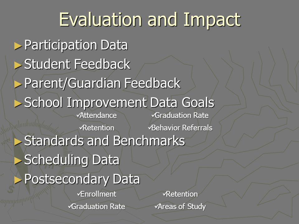Evaluation and Impact Participation Data Participation Data Student Feedback Student Feedback Parent/Guardian Feedback Parent/Guardian Feedback School