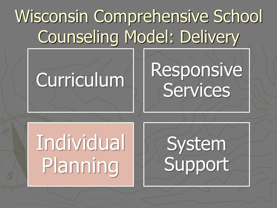 Wisconsin Comprehensive School Counseling Model: Delivery Curriculum Responsive Services Individual Planning System Support