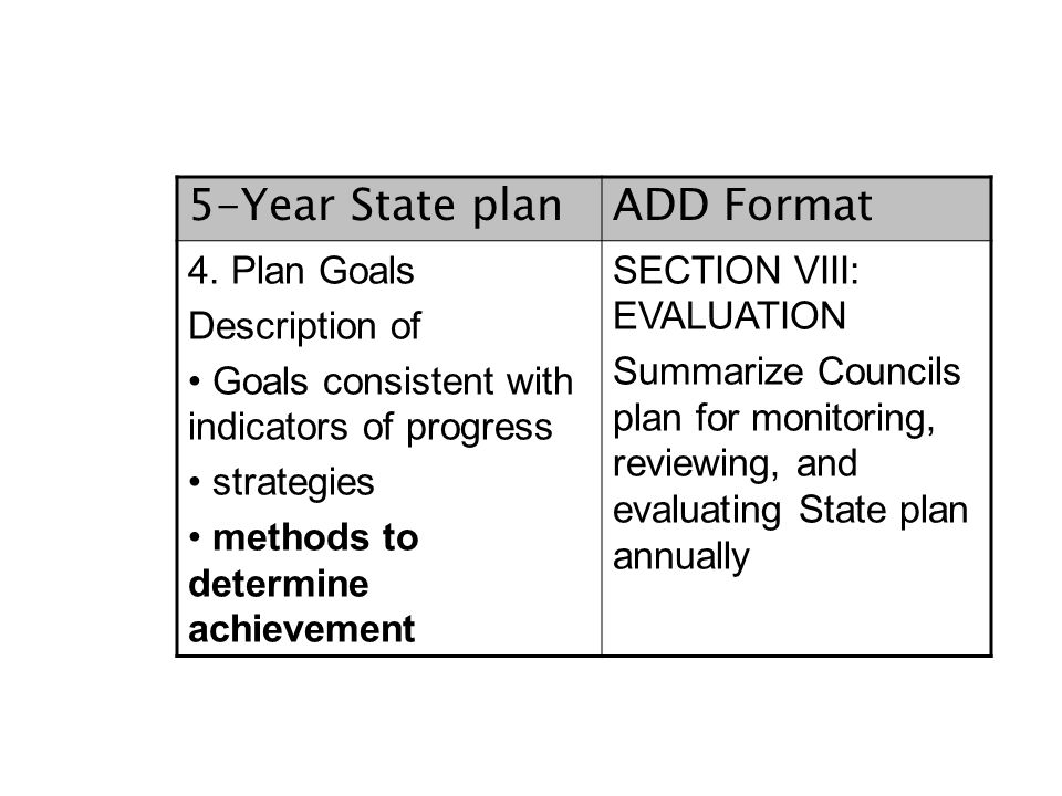 5-Year State planADD Format 4.