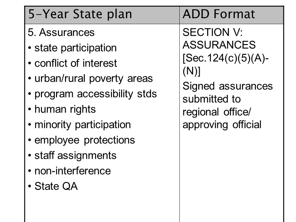 5-Year State planADD Format 5.
