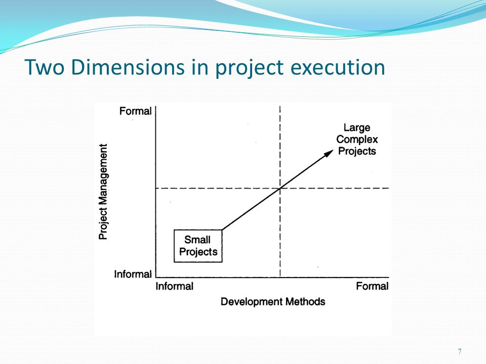 Two Dimensions in project execution 7