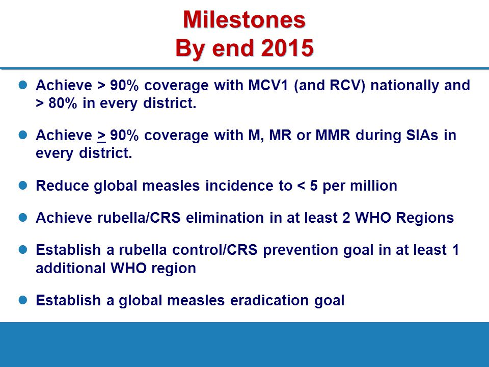 Milestones By 2020 Sustain the achievement of the 2015 targets > 95% coverage with MCV1 & MCV2 (and RCV) in each district and nationally Achieve > 95% coverage with M, MR or MMR during SIAs in every district.