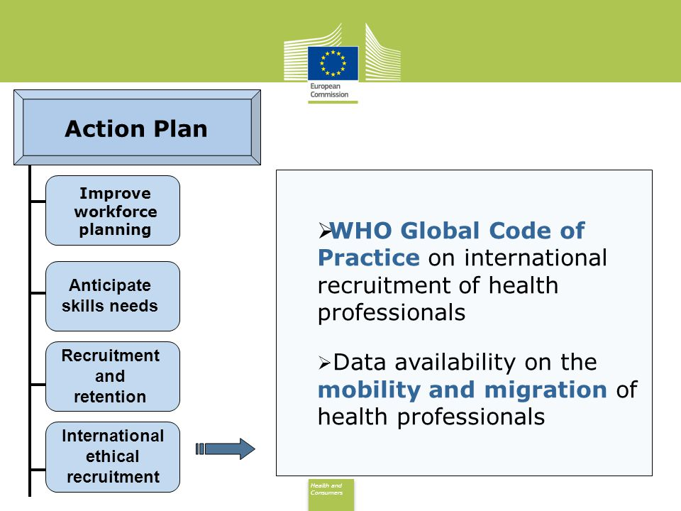 Health and Consumers Health and Consumers Action Plan Improve workforce planning Recruitment and retention Anticipate skills needs International ethical recruitment WHO Global Code of Practice on international recruitment of health professionals Data availability on the mobility and migration of health professionals