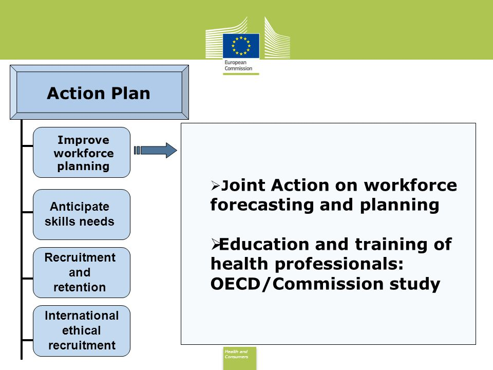 Health and Consumers Health and Consumers Action Plan Improve workforce planning Recruitment and retention Anticipate skills needs International ethical recruitment J oint Action on workforce forecasting and planning Education and training of health professionals: OECD/Commission study