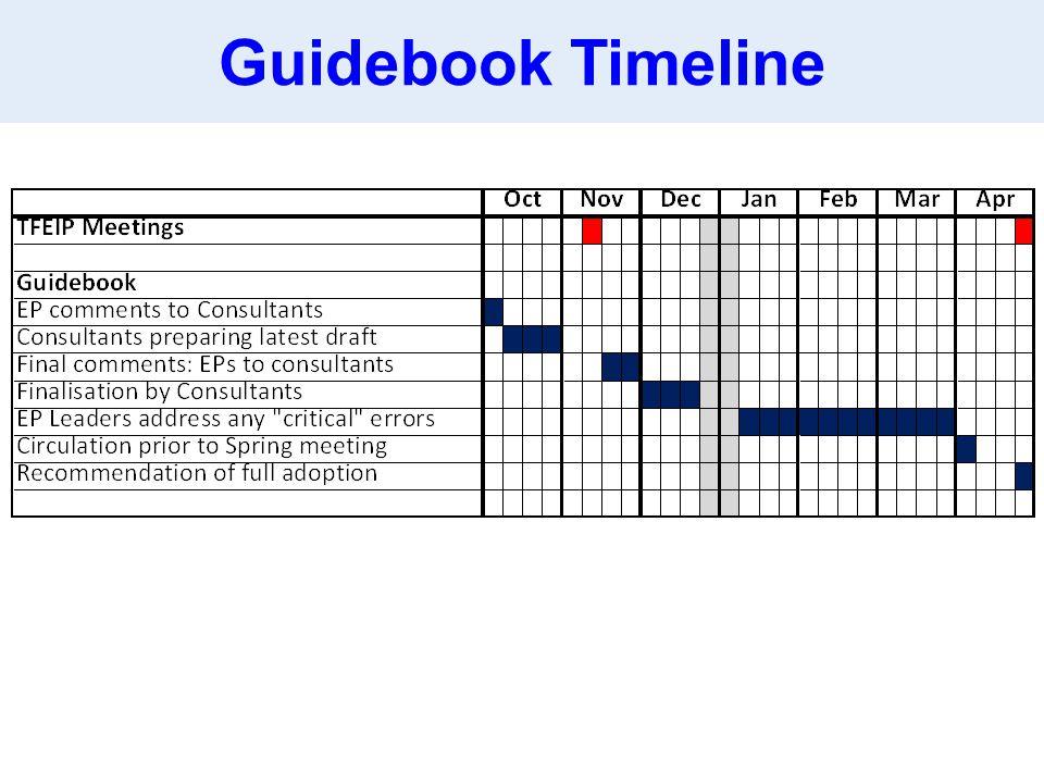 Guidebook Timeline