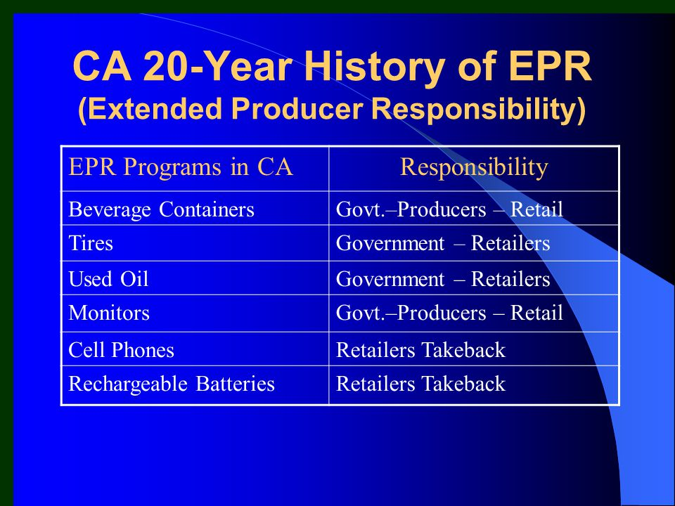 CA 20-Year History of EPR (Extended Producer Responsibility) EPR Programs in CAResponsibility Beverage ContainersGovt.–Producers – Retail TiresGovernment – Retailers Used OilGovernment – Retailers MonitorsGovt.–Producers – Retail Cell PhonesRetailers Takeback Rechargeable BatteriesRetailers Takeback