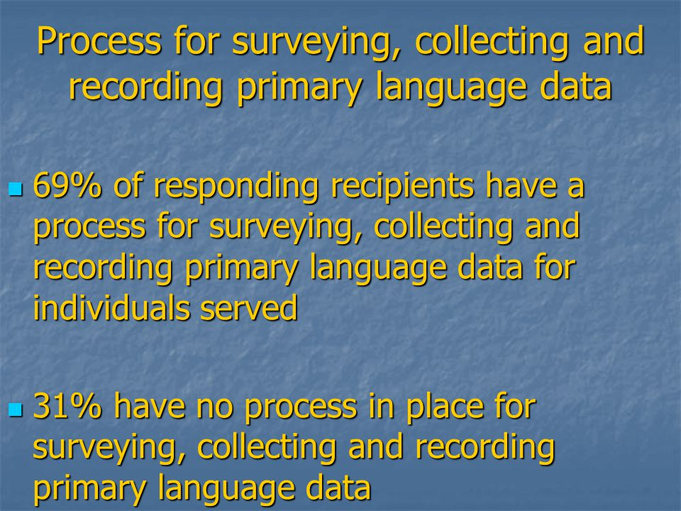 Process for surveying, collecting and recording primary language data 69% of responding recipients have a process for surveying, collecting and recording primary language data for individuals served 69% of responding recipients have a process for surveying, collecting and recording primary language data for individuals served 31% have no process in place for surveying, collecting and recording primary language data 31% have no process in place for surveying, collecting and recording primary language data