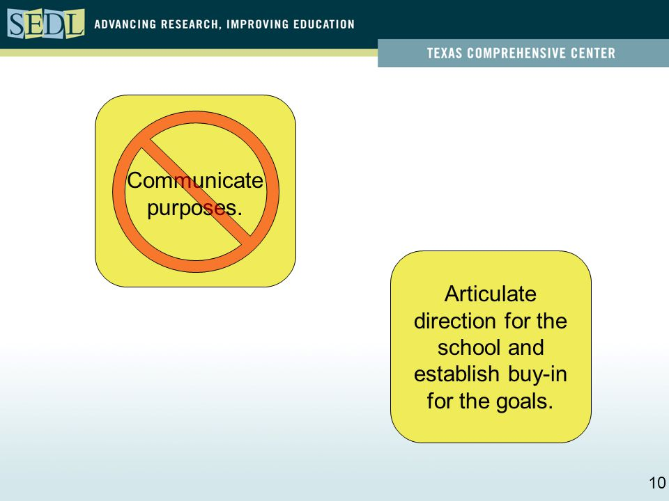Articulate direction for the school and establish buy-in for the goals. Communicate purposes. 10