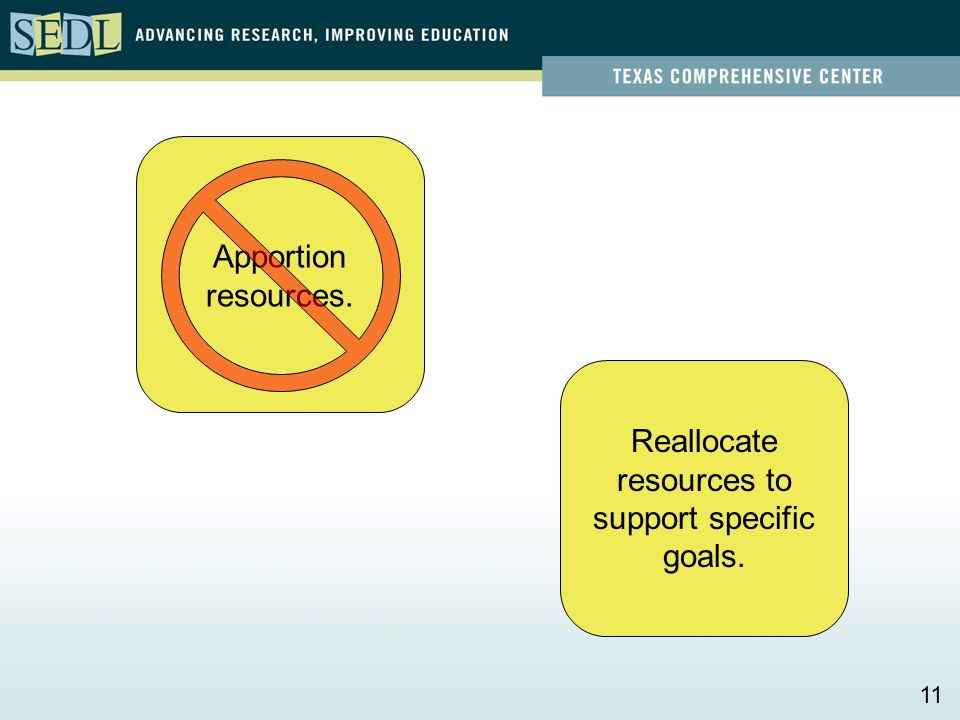 Reallocate resources to support specific goals. Apportion resources. 11