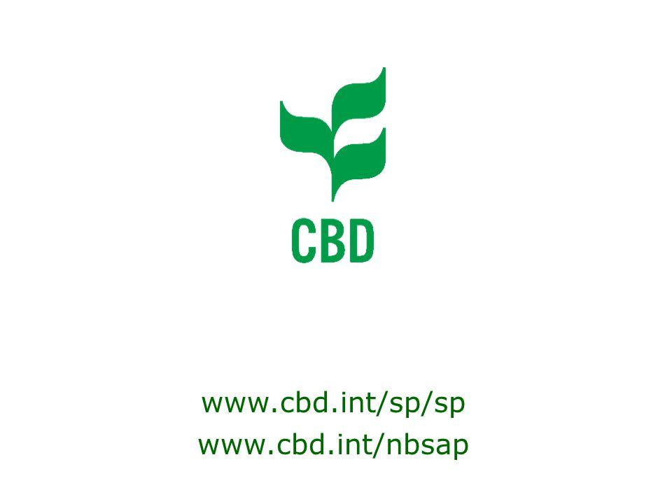 www.cbd.int/sp/sp www.cbd.int/nbsap