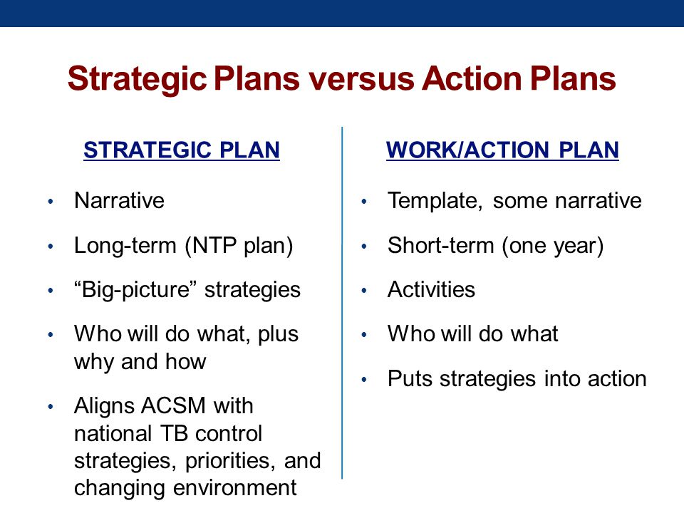 Strategic Plans versus Action Plans STRATEGIC PLAN Template, some narrative Short-term (one year) Activities Who will do what Puts strategies into action WORK/ACTION PLAN Narrative Long-term (NTP plan) Big-picture strategies Who will do what, plus why and how Aligns ACSM with national TB control strategies, priorities, and changing environment