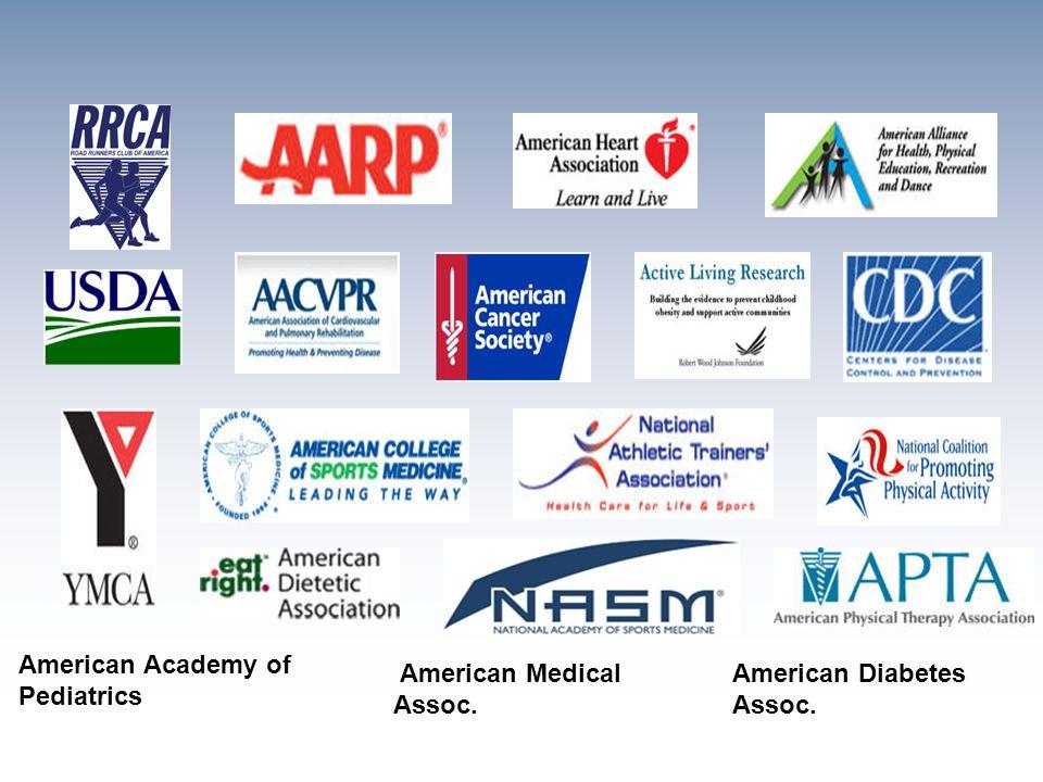 American Academy of Pediatrics American Medical Assoc. American Diabetes Assoc.