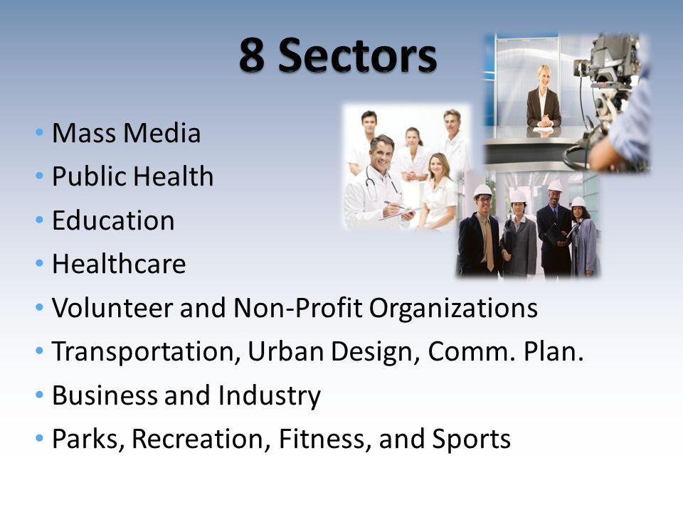 Mass Media Public Health Education Healthcare Volunteer and Non-Profit Organizations Transportation, Urban Design, Comm.