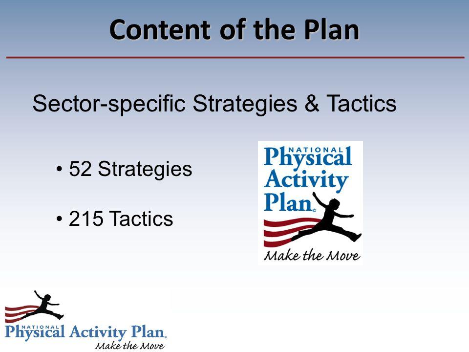 Content of the Plan Sector-specific Strategies & Tactics 52 Strategies 215 Tactics