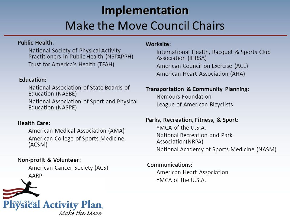 Implementation Implementation Make the Move Council Chairs Public Health: National Society of Physical Activity Practitioners in Public Health (NSPAPPH) Trust for Americas Health (TFAH) Education: National Association of State Boards of Education (NASBE) National Association of Sport and Physical Education (NASPE) Health Care: American Medical Association (AMA) American College of Sports Medicine (ACSM) Non-profit & Volunteer: American Cancer Society (ACS) AARP Worksite: International Health, Racquet & Sports Club Association (IHRSA) American Council on Exercise (ACE) American Heart Association (AHA) Transportation & Community Planning: Nemours Foundation League of American Bicyclists Parks, Recreation, Fitness, & Sport: YMCA of the U.S.A.