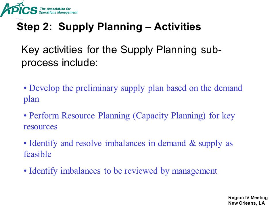 Region IV Meeting New Orleans, LA Step 2: Supply Planning – Activities Develop the preliminary supply plan based on the demand plan Perform Resource P