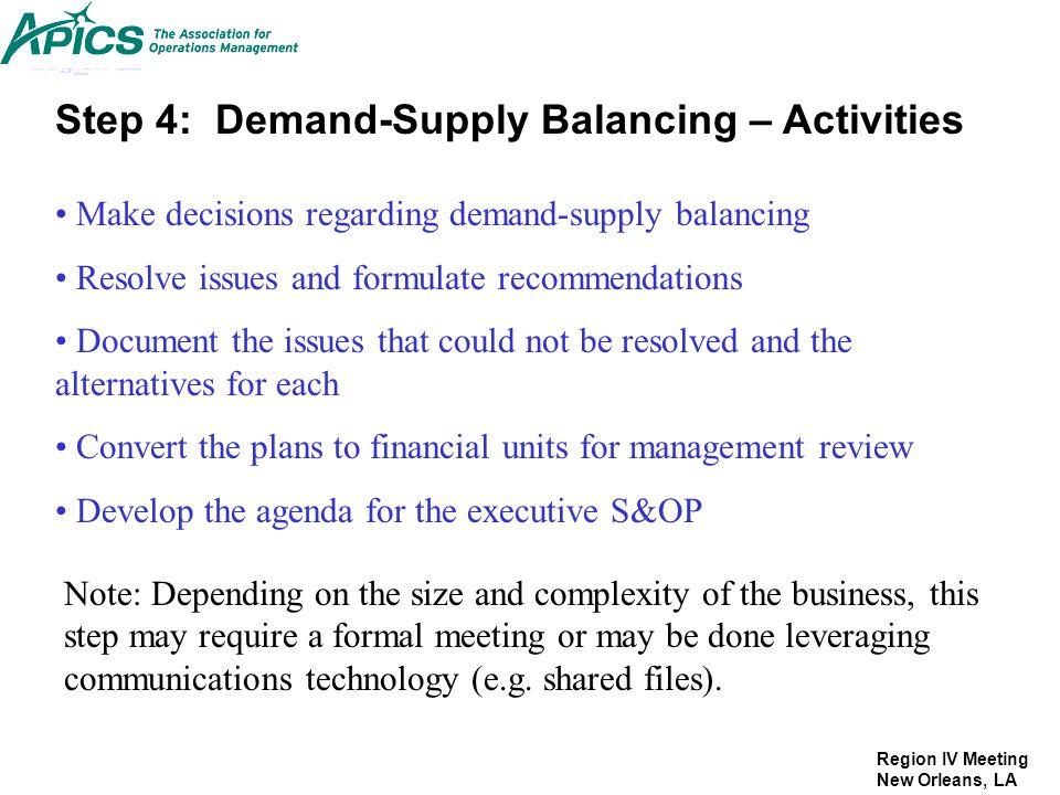 Region IV Meeting New Orleans, LA Step 4: Demand-Supply Balancing – Activities Make decisions regarding demand-supply balancing Resolve issues and for