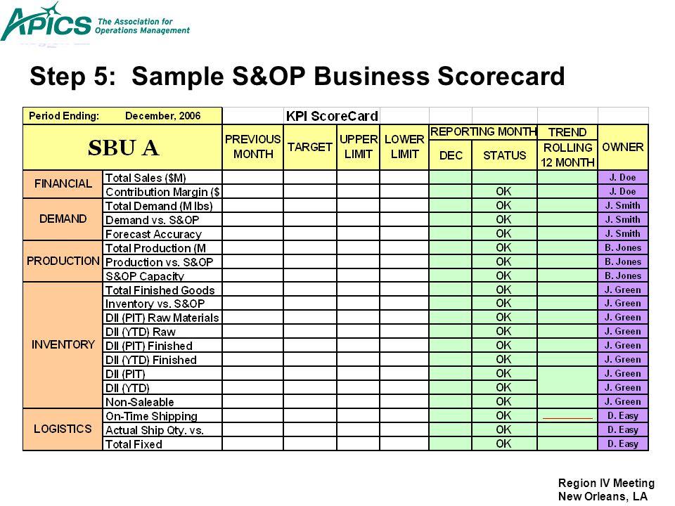 Region IV Meeting New Orleans, LA Step 5: Sample S&OP Business Scorecard