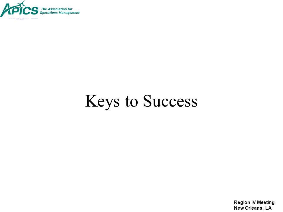Region IV Meeting New Orleans, LA Keys to Success