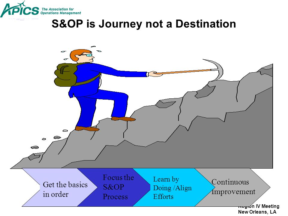 Region IV Meeting New Orleans, LA S&OP is Journey not a Destination Get the basics in order Continuous Improvement Learn by Doing /Align Efforts Focus