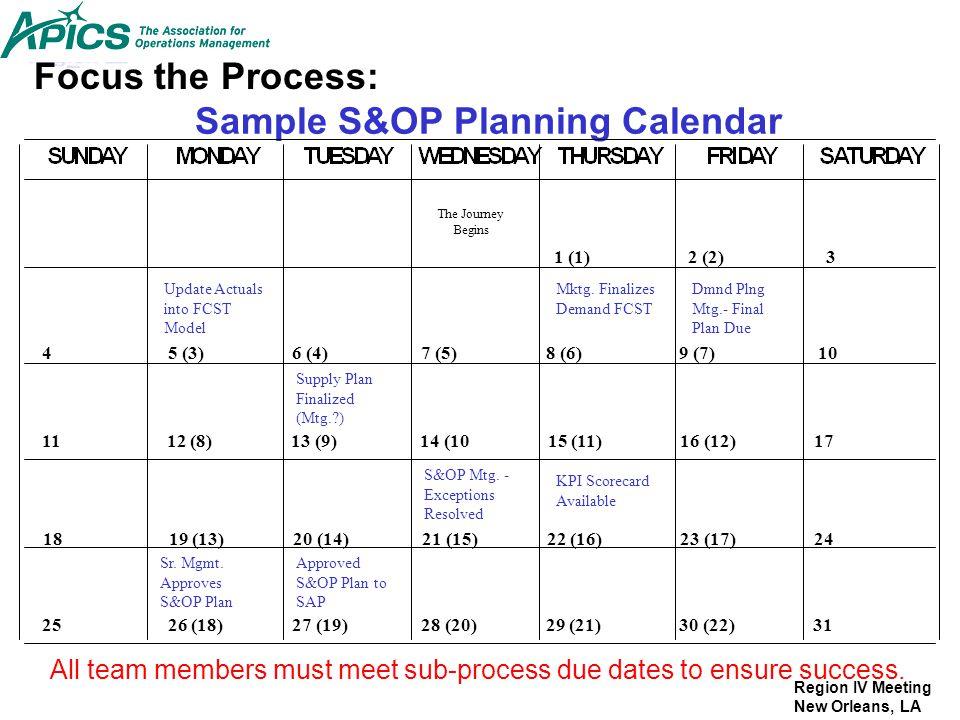Region IV Meeting New Orleans, LA Sample S&OP Planning Calendar 1 (1) 2 (2) 3 4 5 (3) 6 (4) 7 (5) 8 (6) 9 (7) 10 11 12 (8) 13 (9) 14 (10 15 (11) 16 (1