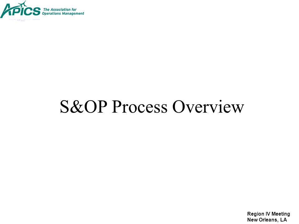 Region IV Meeting New Orleans, LA S&OP Process Overview