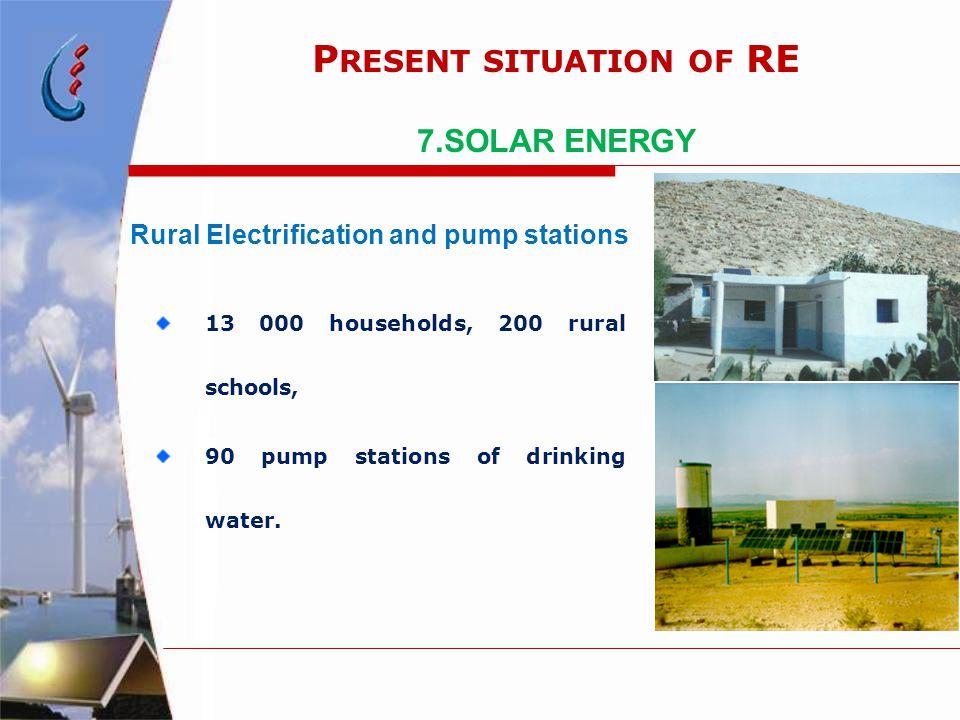 13 000 households, 200 rural schools, 90 pump stations of drinking water.