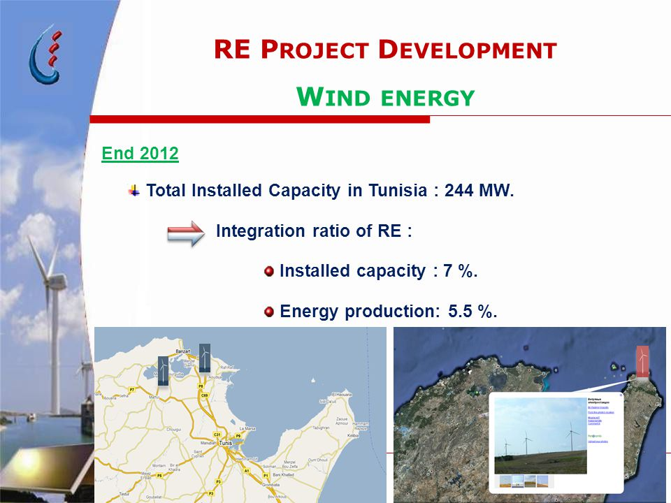 RE P ROJECT D EVELOPMENT W IND ENERGY End 2012 Total Installed Capacity in Tunisia : 244 MW. Integration ratio of RE : Installed capacity : 7 %. Energ