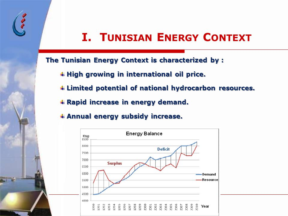I.T UNISIAN E NERGY C ONTEXT The Tunisian Energy Context is characterized by : High growing in international oil price. High growing in international