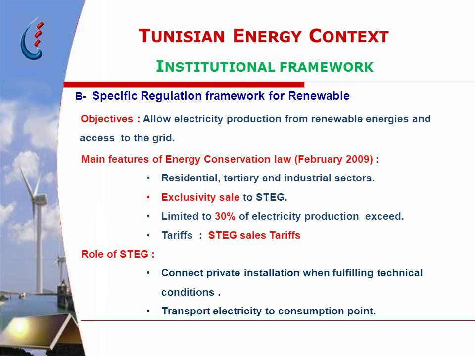 T UNISIAN E NERGY C ONTEXT I NSTITUTIONAL FRAMEWORK B- Specific Regulation framework for Renewable Objectives : Allow electricity production from rene