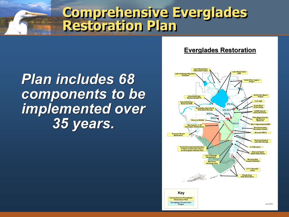 Comprehensive Everglades Restoration Plan Plan includes 68 components to be implemented over 35 years.