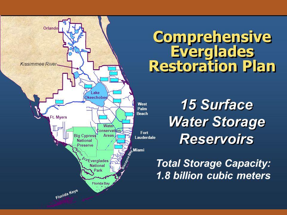 15 Surface Water Storage Reservoirs Comprehensive Everglades Restoration Plan Total Storage Capacity: 1.8 billion cubic meters