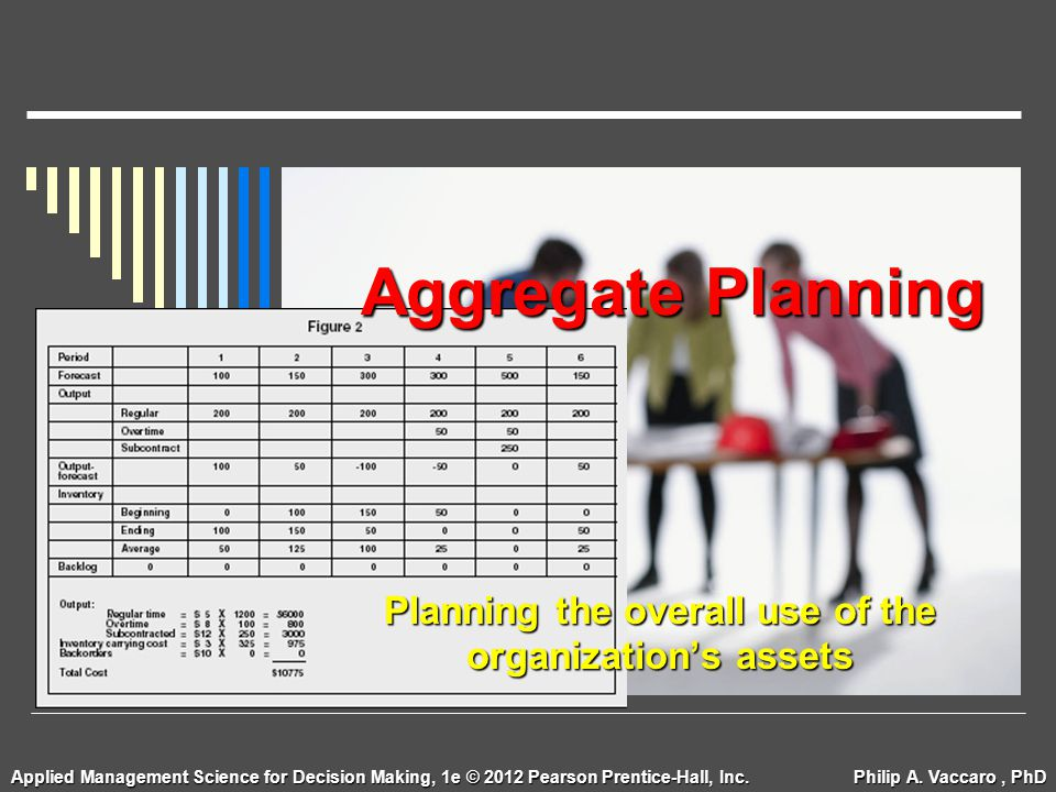 Aggregate Planning Planning the overall use of the organizations assets Applied Management Science for Decision Making, 1e © 2012 Pearson Prentice-Hal