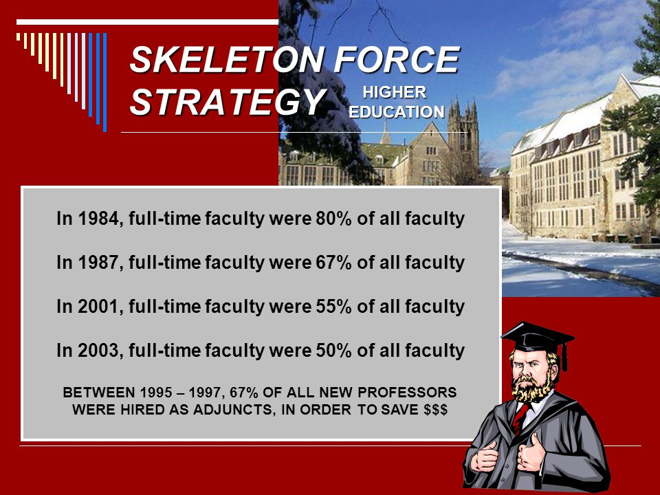 SKELETON FORCE STRATEGY HIGHEREDUCATION In 1984, full-time faculty were 80% of all faculty In 1987, full-time faculty were 67% of all faculty In 2001,
