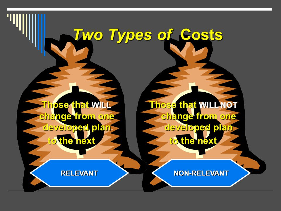 Two Types of Costs Those that WILL change from one developed plan to the next Those that WILL NOT change from one developed plan to the next NON-RELEV