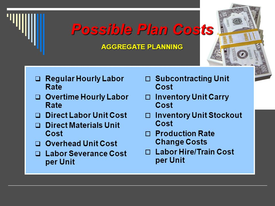 Possible Plan Costs Regular Hourly Labor Rate Overtime Hourly Labor Rate Direct Labor Unit Cost Direct Materials Unit Cost Overhead Unit Cost Labor Se