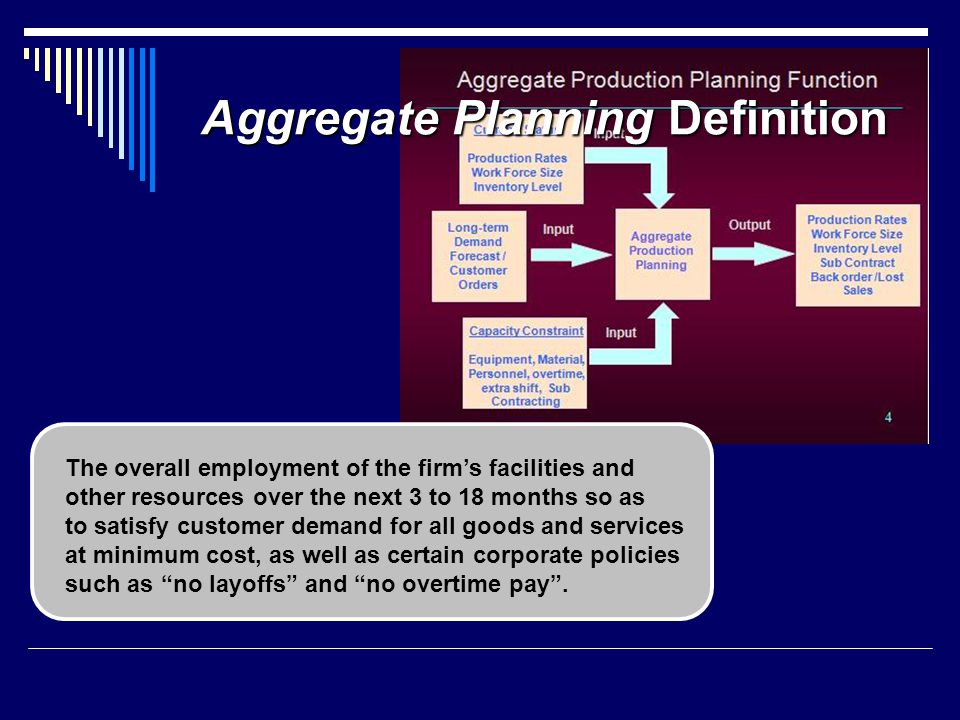 Aggregate Planning Definition The overall employment of the firms facilities and other resources over the next 3 to 18 months so as to satisfy custome