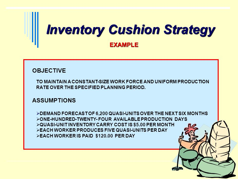 Inventory Cushion Strategy EXAMPLE OBJECTIVE TO MAINTAIN A CONSTANT-SIZE WORK FORCE AND UNIFORM PRODUCTION RATE OVER THE SPECIFIED PLANNING PERIOD. AS