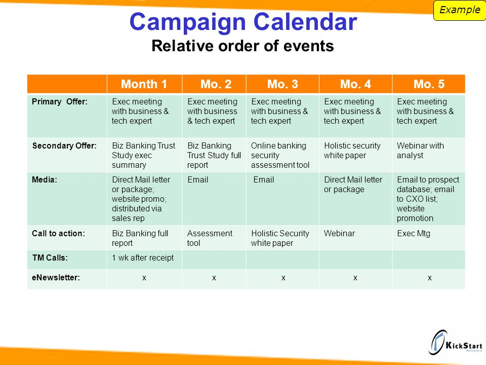 Campaign Calendar Relative order of events Month 1 Mo.
